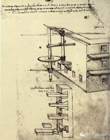 世界著名画家之达芬奇插图83