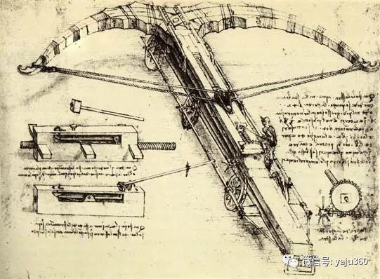 世界著名画家之达芬奇插图85
