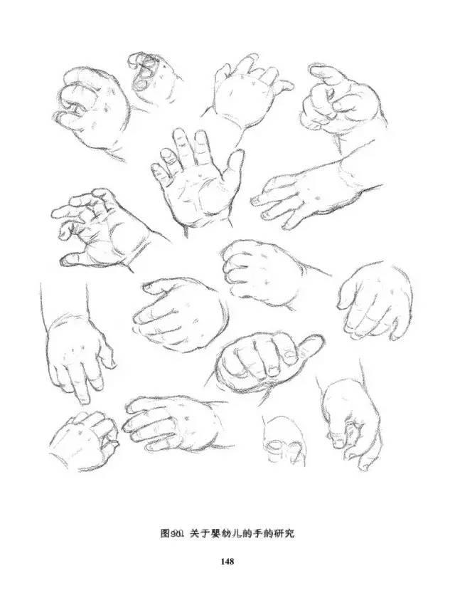 手是人的第二张脸,承载着人奋斗一生的痕迹插图89