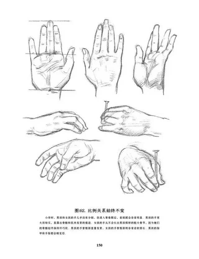 手是人的第二张脸,承载着人奋斗一生的痕迹插图90