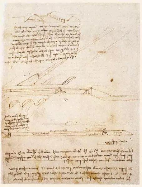达芬奇的珍贵手稿,你都见过吗?插图97